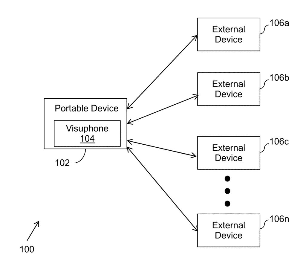 Portable universal communication device
